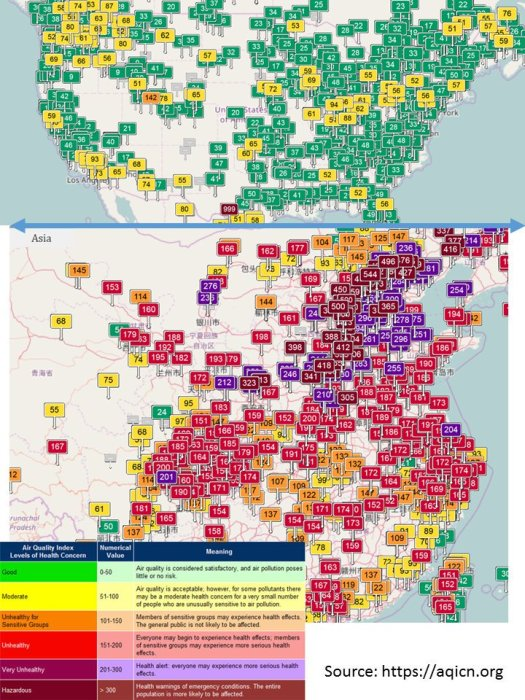 US china comparison